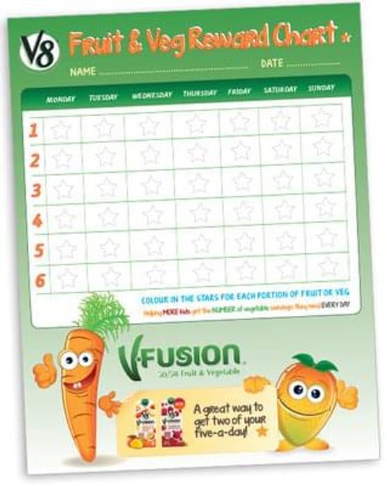 Free Fruit & Veg Reward Chart