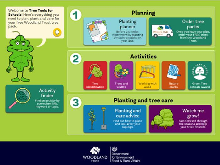 Free Tree Packs for Schools