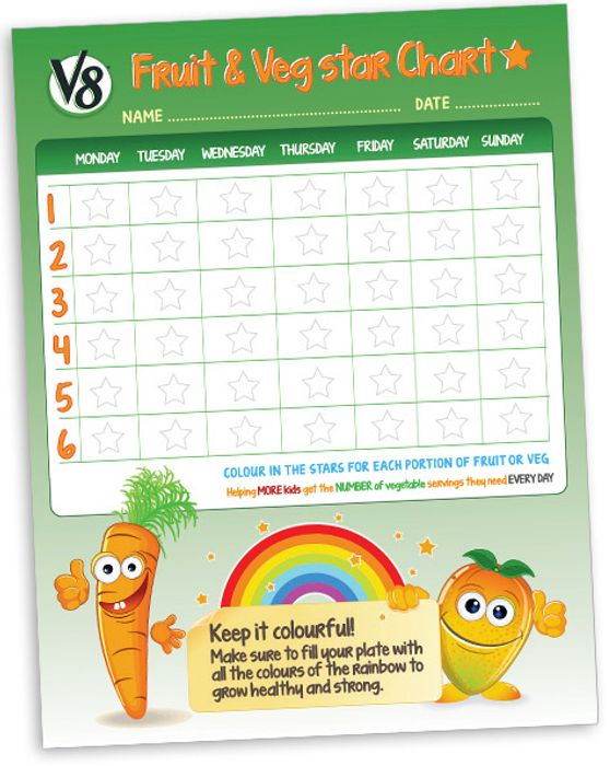 Our Fruit N Veg Reward Poster Print off