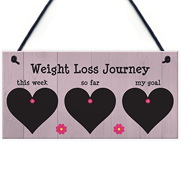 Weightloss Tracker Chalkboard