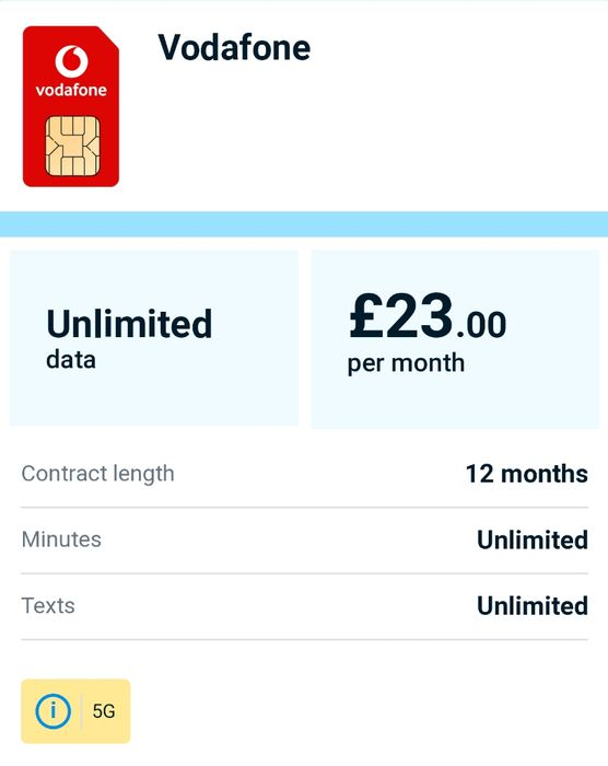 Unlimited 5g Sim Only with Unlimited Minutes & Texts