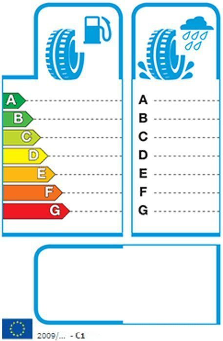 Vehicle Checks Book a FREE Check at Your Local Protyre Centre