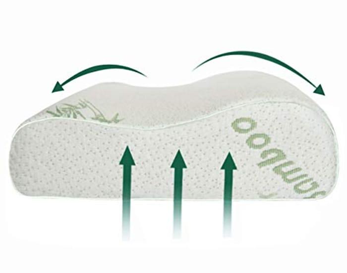 Cheap! Ecosafeter 2020 New Premium Cervical Contour Memory Foam Pillow