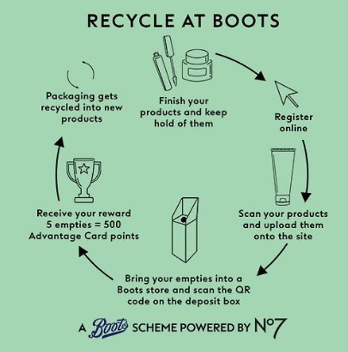 Recycle at Boots Scheme - Get 500 Advantage Points worth £5