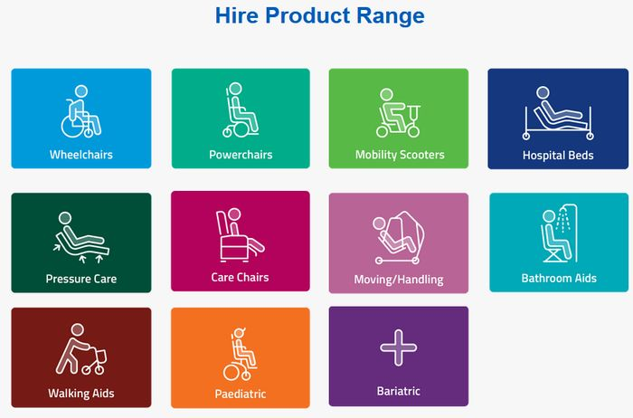 Request a Mobility Hire Brochure