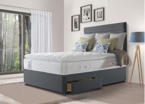 WIN a Sealy Bed from Their Activsleep Range!