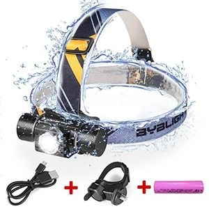LED Head Torch - Only £3.90 Delivered!