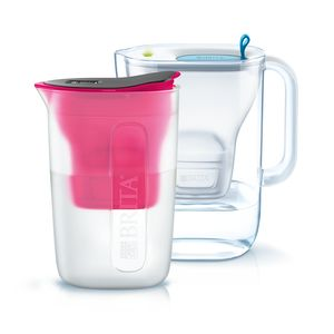 Free Parts for Brita Customers