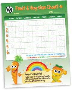 Our Fruit N Veg Reward Poster Print off