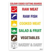 Colour Coded Chopping Boards Sign A5 210x148mm Self-Adhesive Sticker White Vinyl