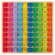 Maths times Table Learning Blocks - Great for Home Learning!