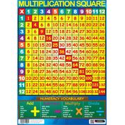 Square times Table Poster